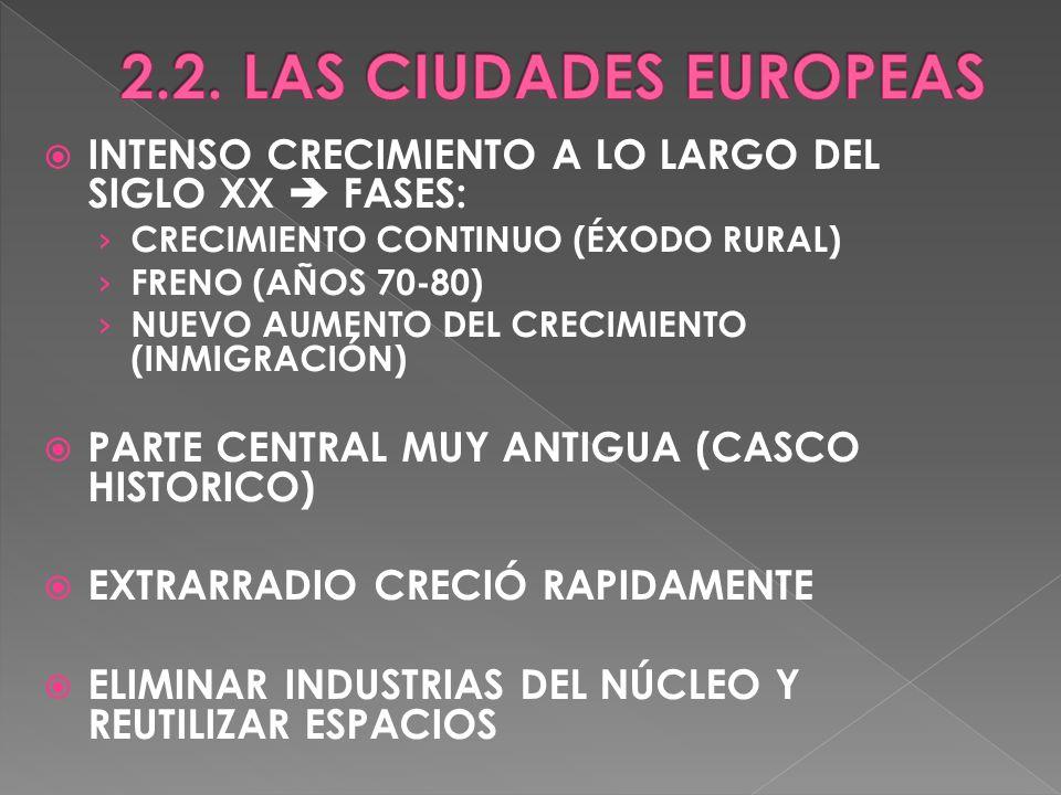 2.2. LAS CIUDADES EUROPEAS INTENSO CRECIMIENTO A LO LARGO DEL SIGLO XX  FASES: CRECIMIENTO CONTINUO (ÉXODO RURAL)