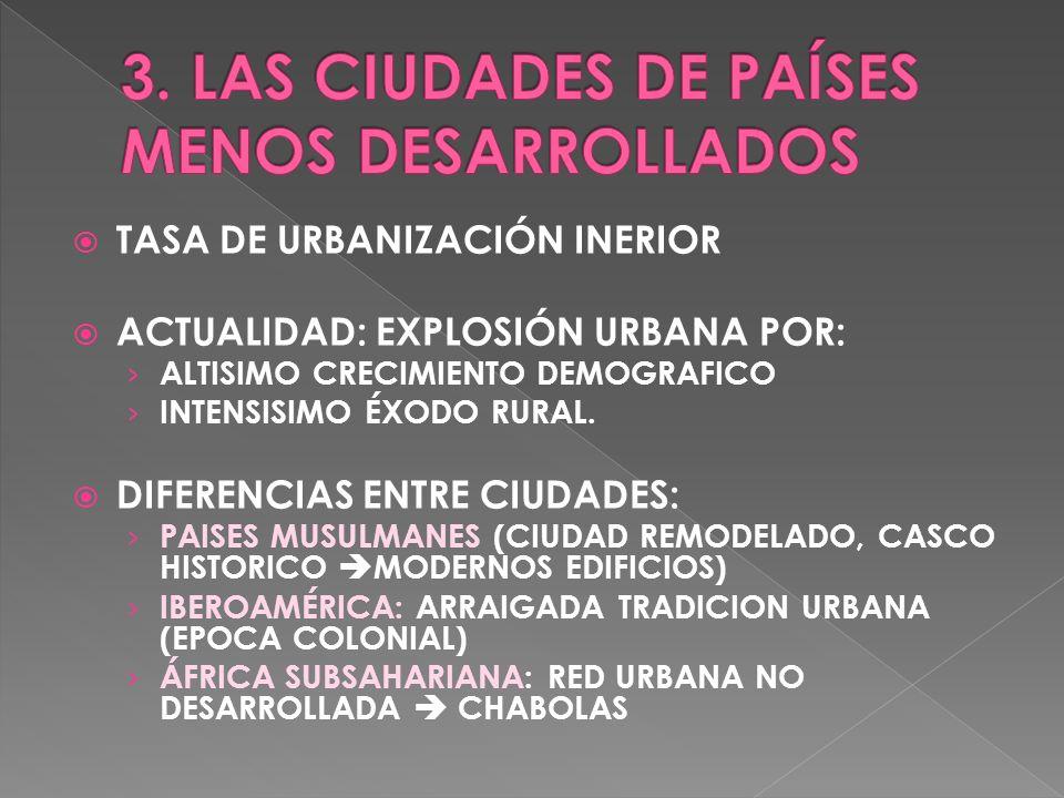 3. LAS CIUDADES DE PAÍSES MENOS DESARROLLADOS