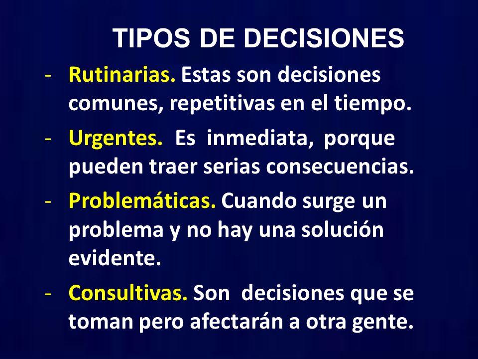 TIPOS DE DECISIONES Rutinarias. Estas son decisiones comunes, repetitivas en el tiempo.