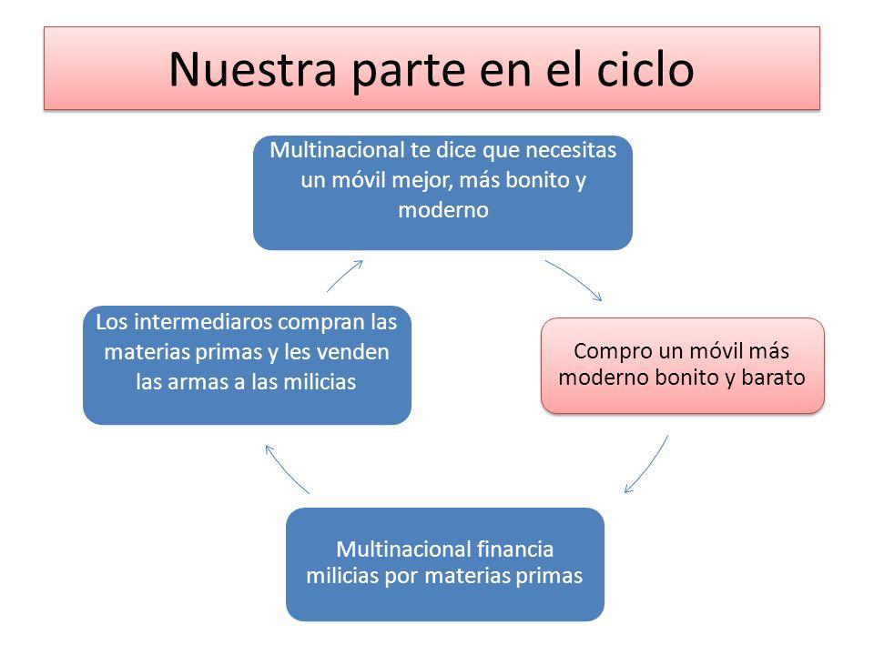 Nuestra parte en el ciclo