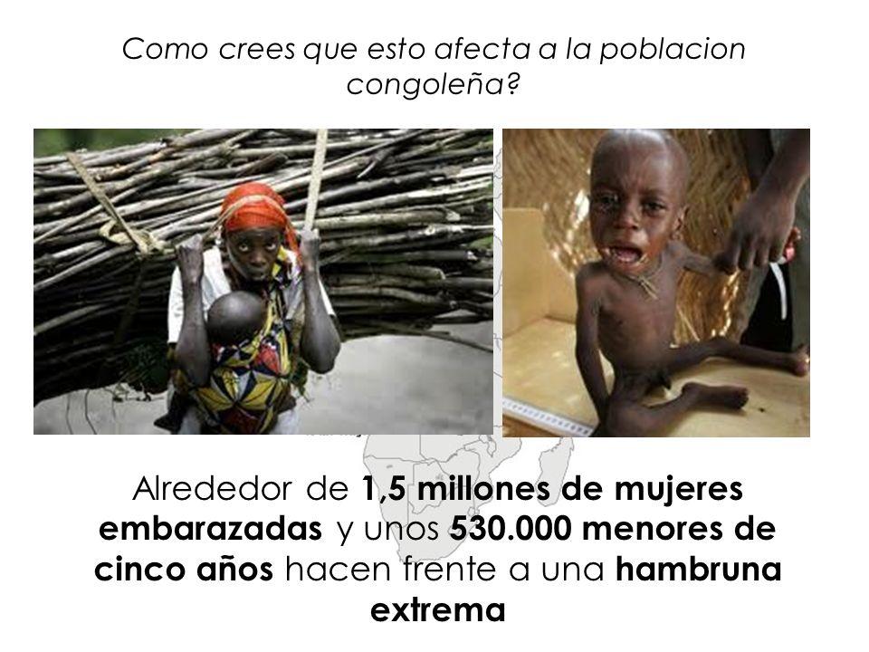 Como crees que esto afecta a la poblacion congoleña