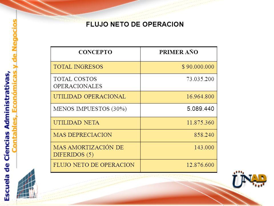 FLUJO NETO DE OPERACION
