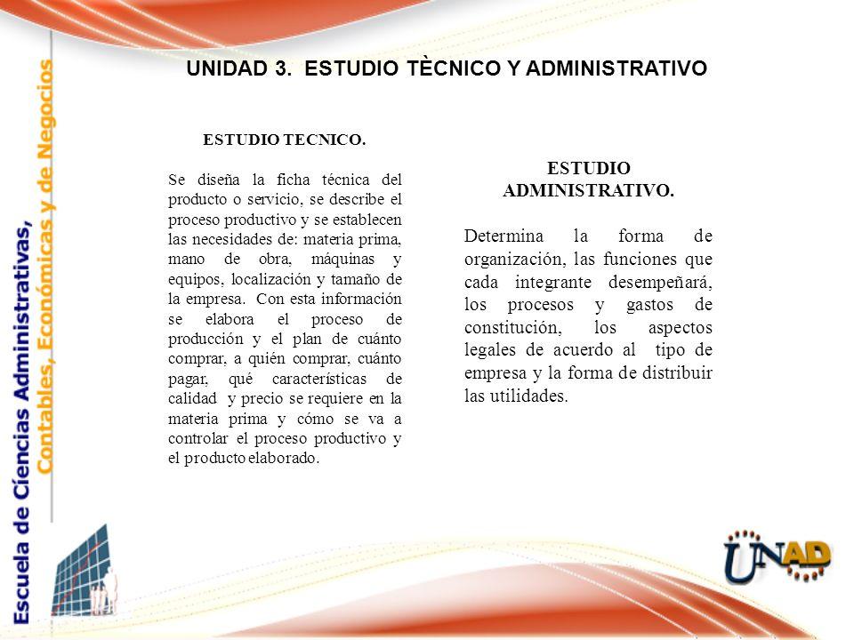 UNIDAD 3. ESTUDIO TÈCNICO Y ADMINISTRATIVO ESTUDIO ADMINISTRATIVO.