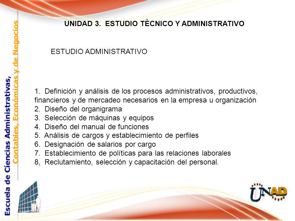 UNIDAD 3. ESTUDIO TÈCNICO Y ADMINISTRATIVO
