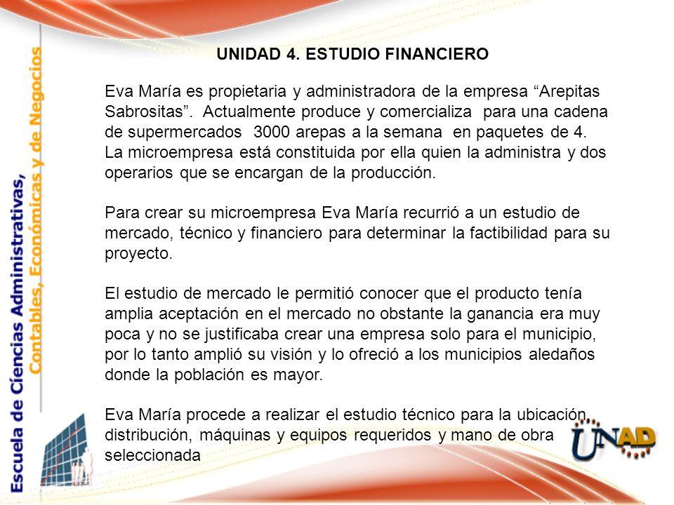 UNIDAD 4. ESTUDIO FINANCIERO