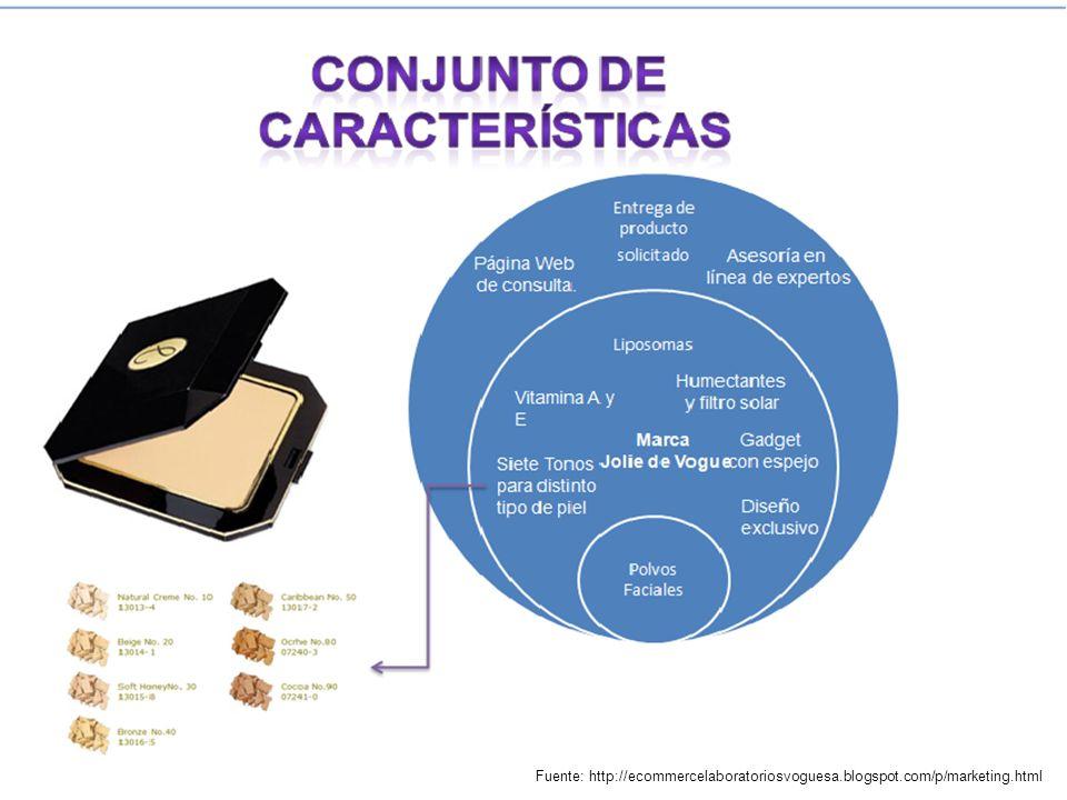 Fuente: http://ecommercelaboratoriosvoguesa. blogspot. com/p/marketing