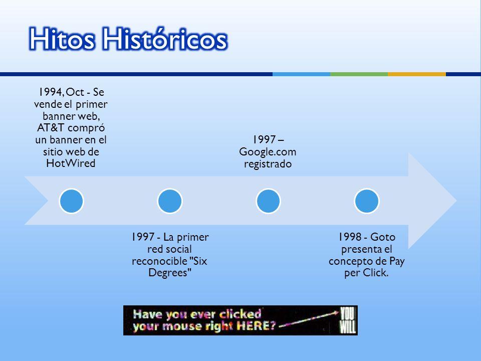 Hitos Históricos 1994, Oct - Se vende el primer banner web, AT&T compró un banner en el sitio web de HotWired.
