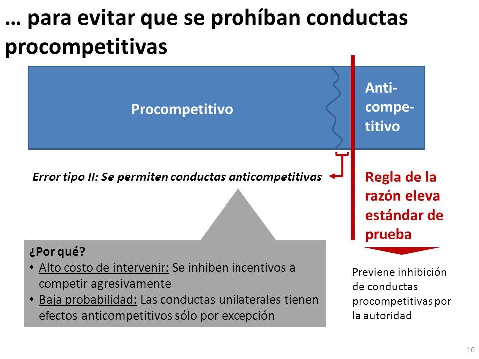 … para evitar que se prohíban conductas procompetitivas