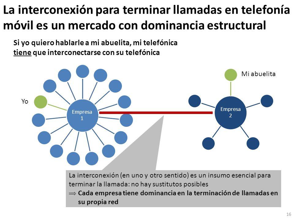 La interconexión para terminar llamadas en telefonía móvil es un mercado con dominancia estructural