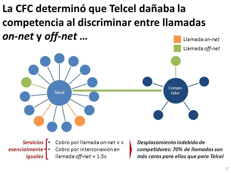 La CFC determinó que Telcel dañaba la competencia al discriminar entre llamadas on-net y off-net …