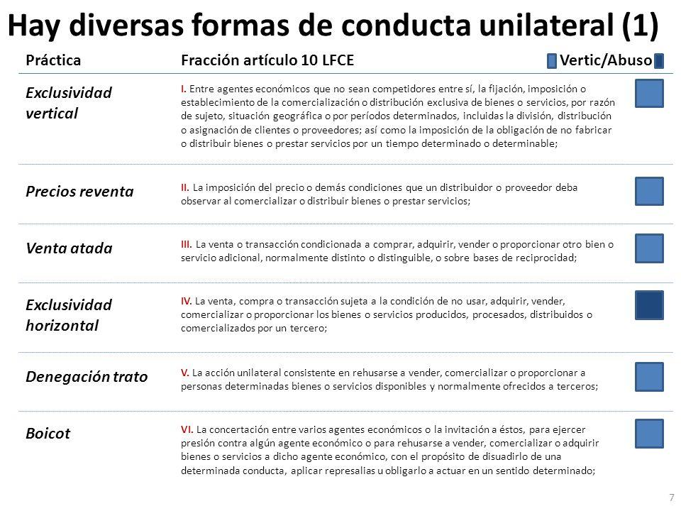 Hay diversas formas de conducta unilateral (1)