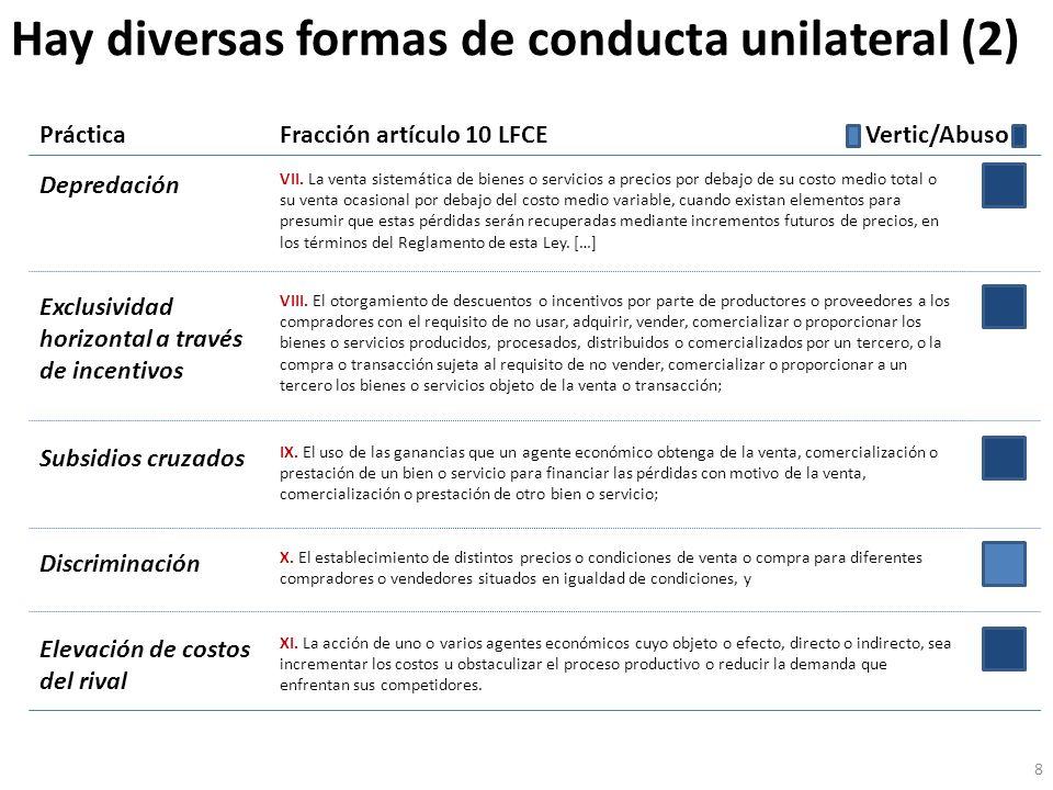 Hay diversas formas de conducta unilateral (2)