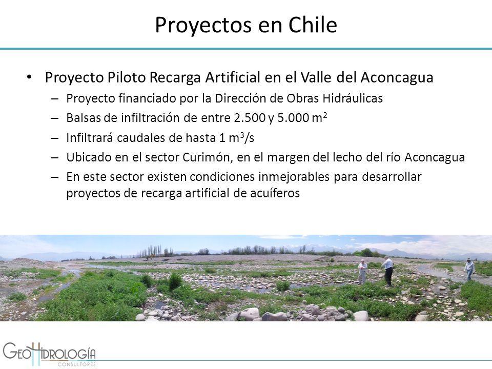 Proyectos en Chile Proyecto Piloto Recarga Artificial en el Valle del Aconcagua. Proyecto financiado por la Dirección de Obras Hidráulicas.