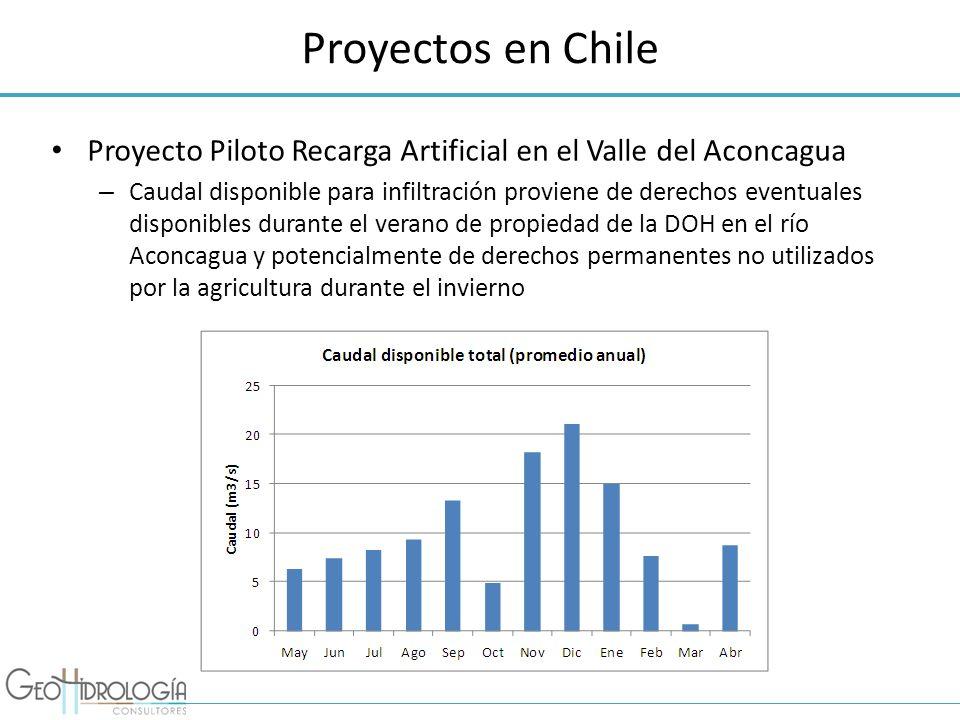Proyectos en Chile Proyecto Piloto Recarga Artificial en el Valle del Aconcagua.