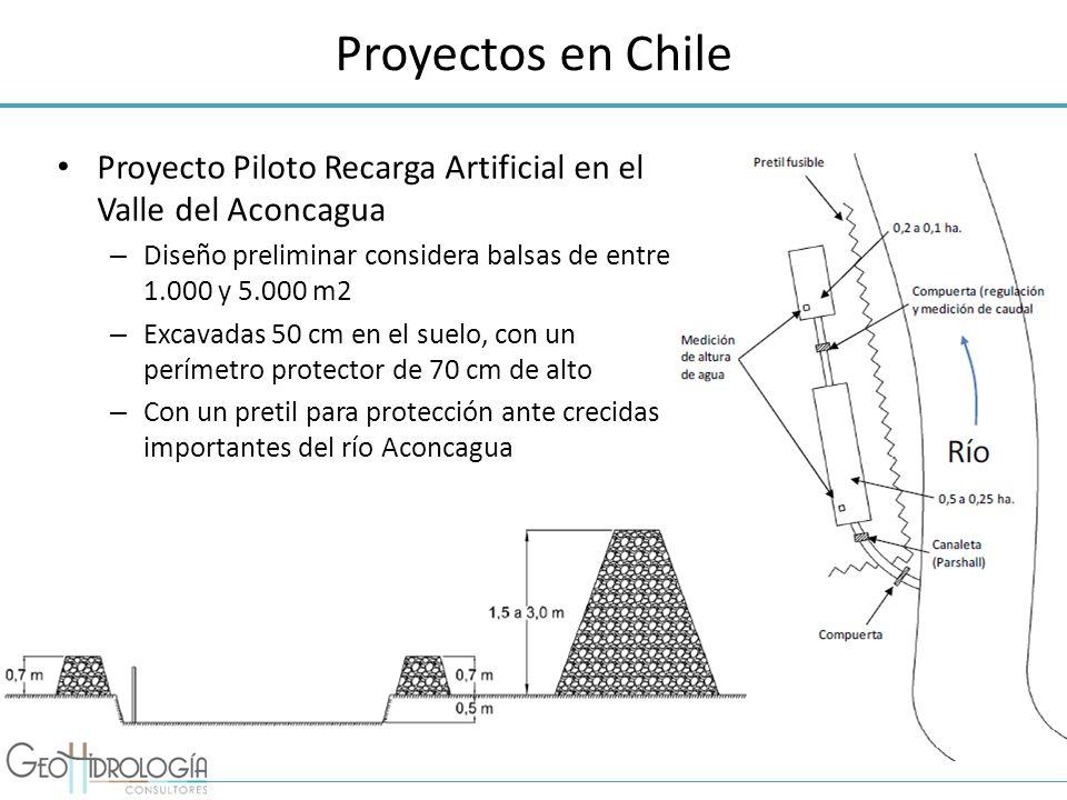 Proyectos en Chile Proyecto Piloto Recarga Artificial en el Valle del Aconcagua. Diseño preliminar considera balsas de entre 1.000 y 5.000 m2.