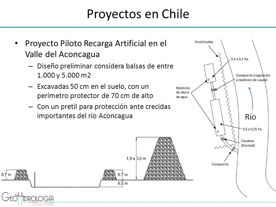 Proyectos en ChileProyecto Piloto Recarga Artificial en el Valle del Aconcagua. Diseño preliminar considera balsas de entre 1.000 y 5.000 m2.