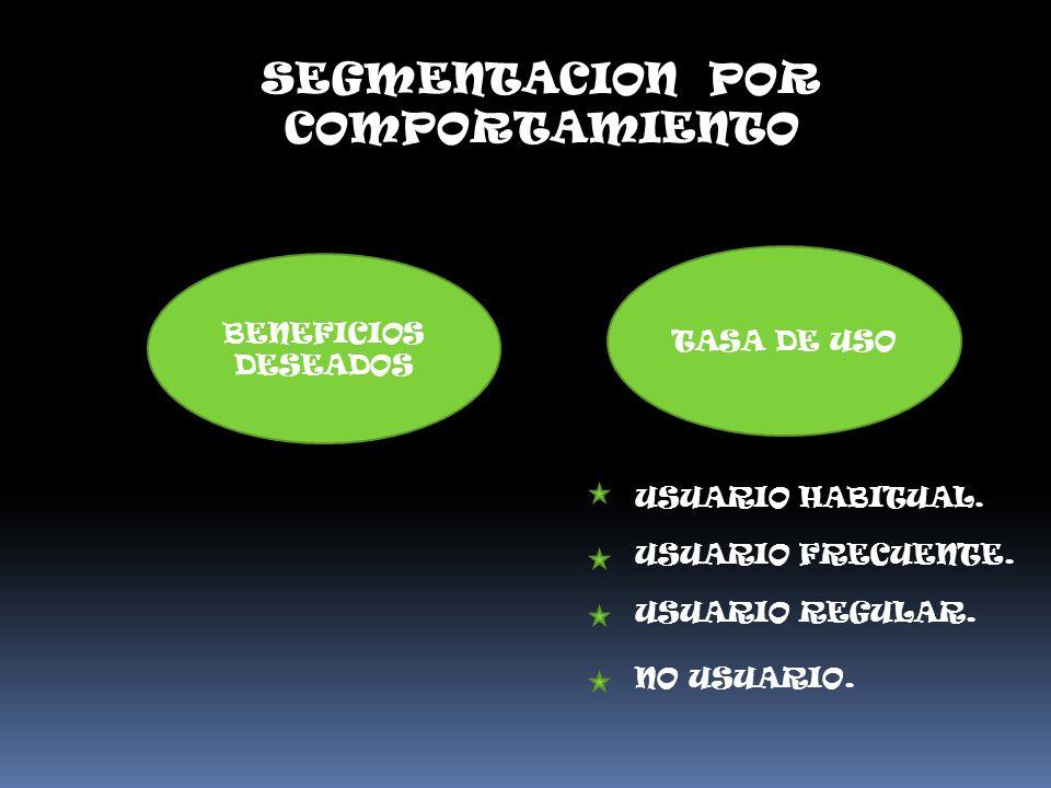 SEGMENTACION POR COMPORTAMIENTO