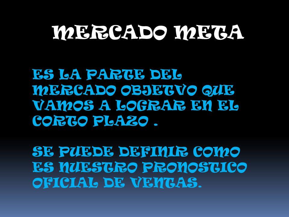 MERCADO META ES LA PARTE DEL MERCADO OBJETVO QUE VAMOS A LOGRAR EN EL CORTO PLAZO .
