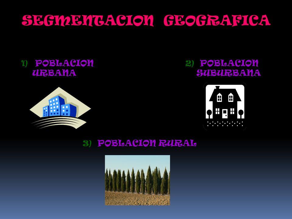 SEGMENTACION GEOGRAFICA