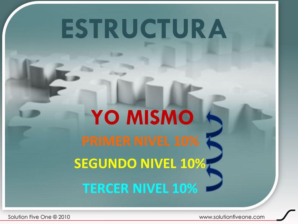 ESTRUCTURA YO MISMO PRIMER NIVEL 10% SEGUNDO NIVEL 10%