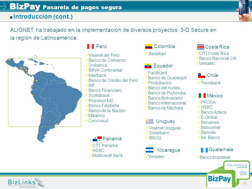Introducción (cont.) ALIGNET ha trabajado en la implementación de diversos proyectos 3-D Secure en la región de Latinoamérica: