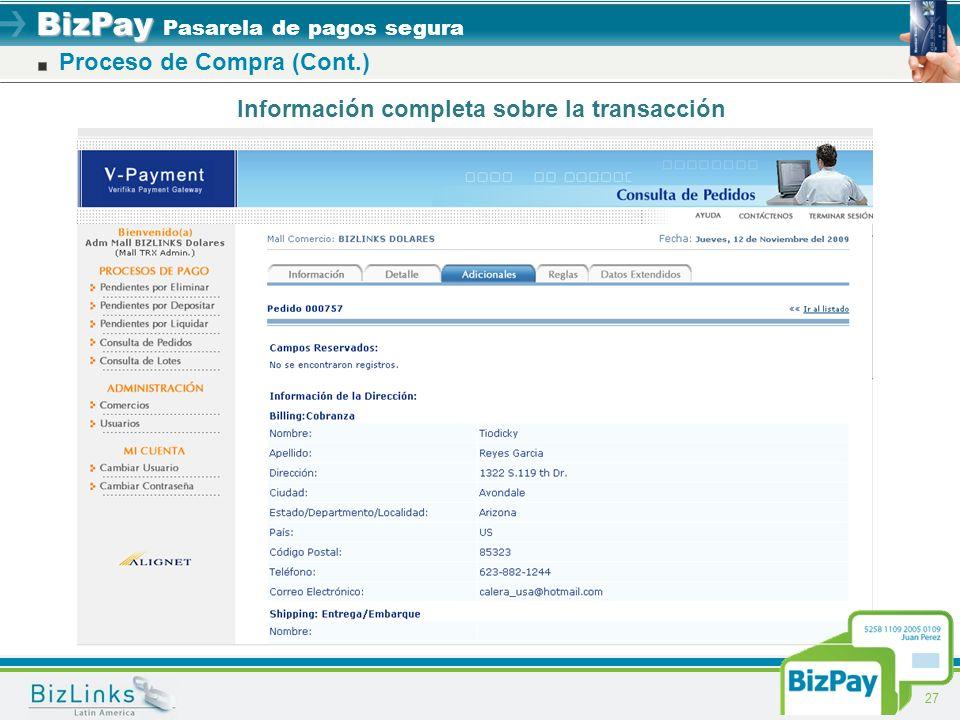 Proceso de Compra (Cont.)