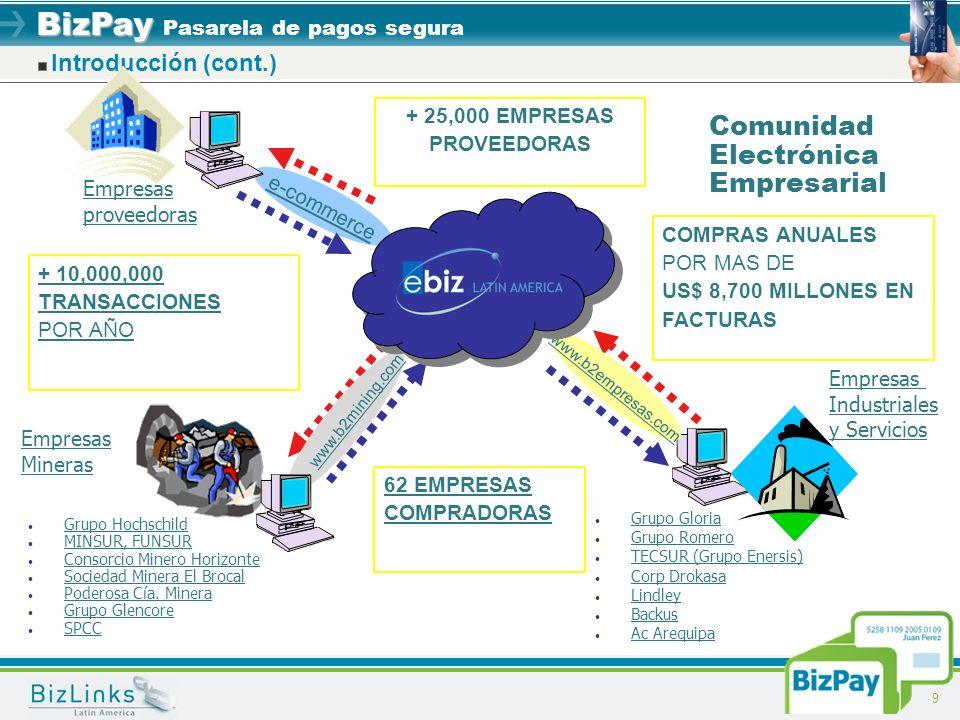 Comunidad Electrónica Empresarial