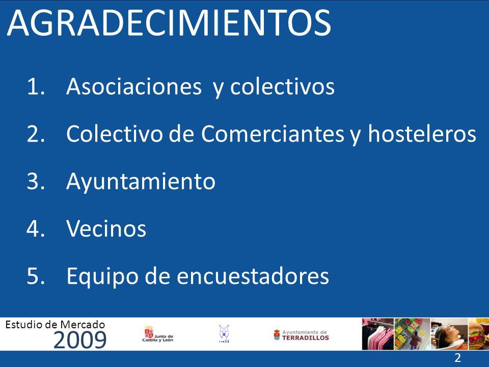 AGRADECIMIENTOS 2009 Asociaciones y colectivos