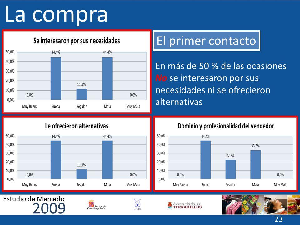 La compra 2009 El primer contacto En más de 50 % de las ocasiones