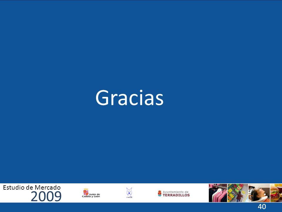 Gracias 2009 Estudio de Mercado