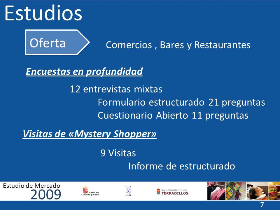 Estudios 2009 Oferta Comercios , Bares y Restaurantes