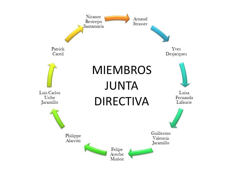 MIEMBROS JUNTA DIRECTIVA