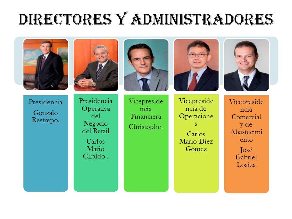 DIRECTORES Y ADMINISTRADORES