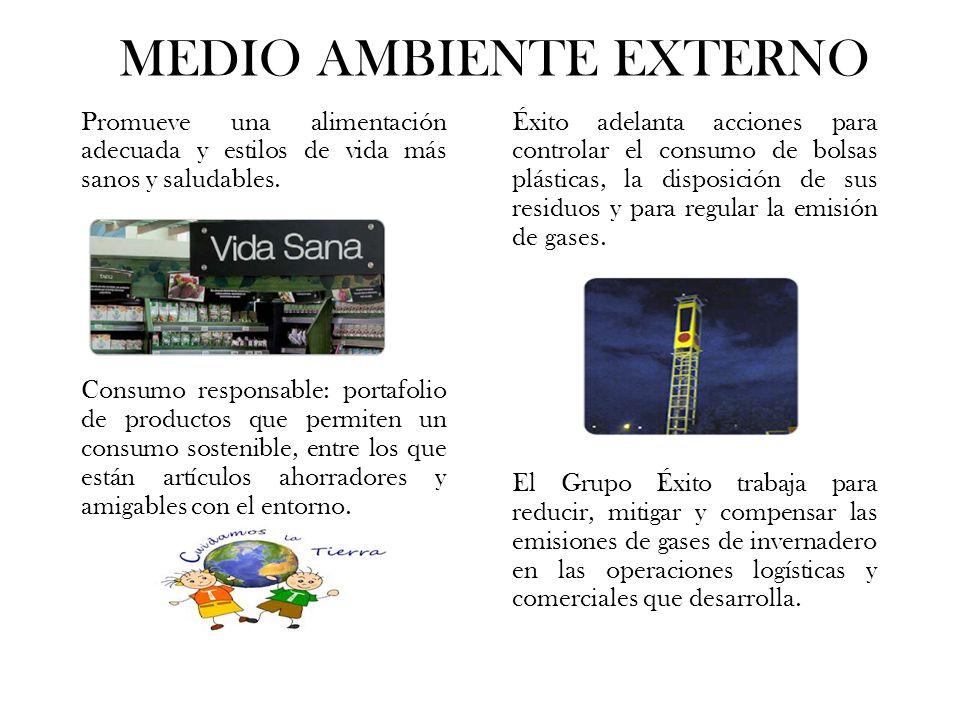 MEDIO AMBIENTE EXTERNO
