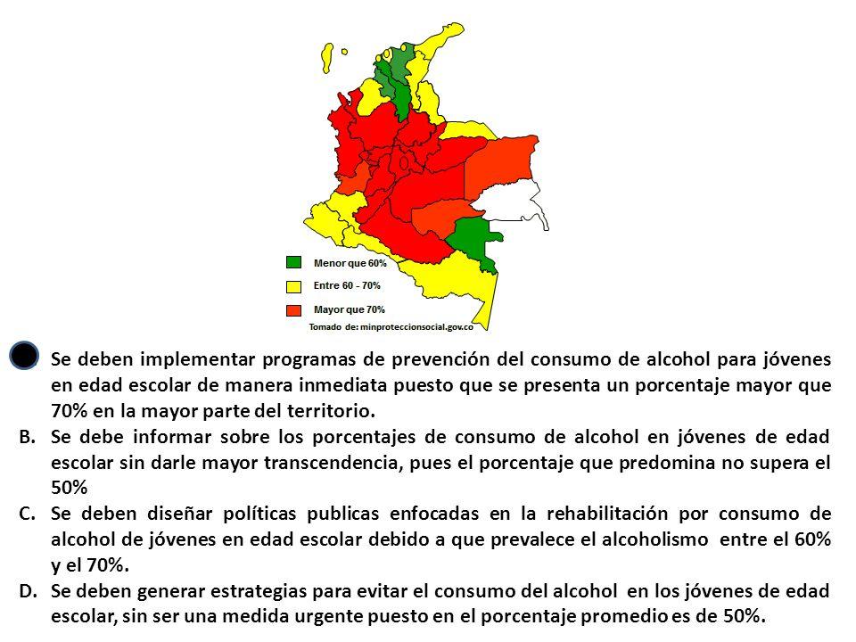 Se deben implementar programas de prevención del consumo de alcohol para jóvenes en edad escolar de manera inmediata puesto que se presenta un porcentaje mayor que 70% en la mayor parte del territorio.