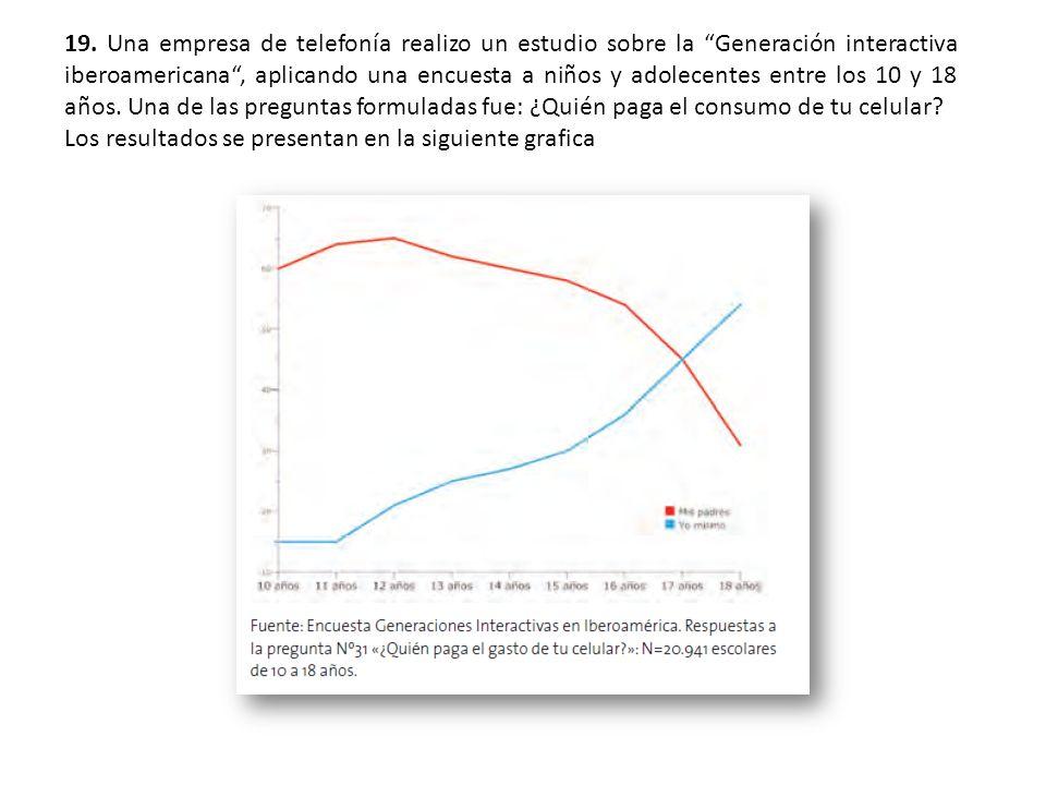 19. Una empresa de telefonía realizo un estudio sobre la Generación interactiva iberoamericana , aplicando una encuesta a niños y adolecentes entre los 10 y 18 años. Una de las preguntas formuladas fue: ¿Quién paga el consumo de tu celular