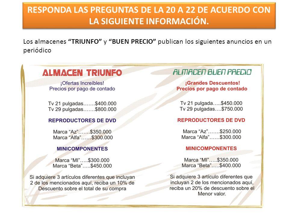 RESPONDA LAS PREGUNTAS DE LA 20 A 22 DE ACUERDO CON LA SIGUIENTE INFORMACIÓN.