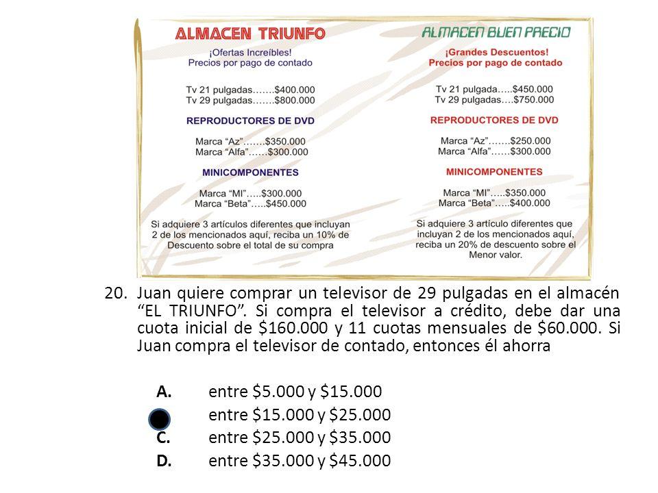 Juan quiere comprar un televisor de 29 pulgadas en el almacén EL TRIUNFO . Si compra el televisor a crédito, debe dar una cuota inicial de $160.000 y 11 cuotas mensuales de $60.000. Si Juan compra el televisor de contado, entonces él ahorra