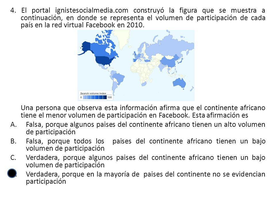 4. El portal ignistesocialmedia