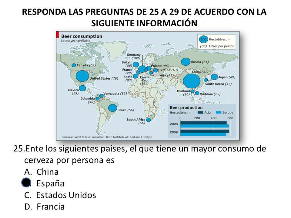 RESPONDA LAS PREGUNTAS DE 25 A 29 DE ACUERDO CON LA SIGUIENTE INFORMACIÓN
