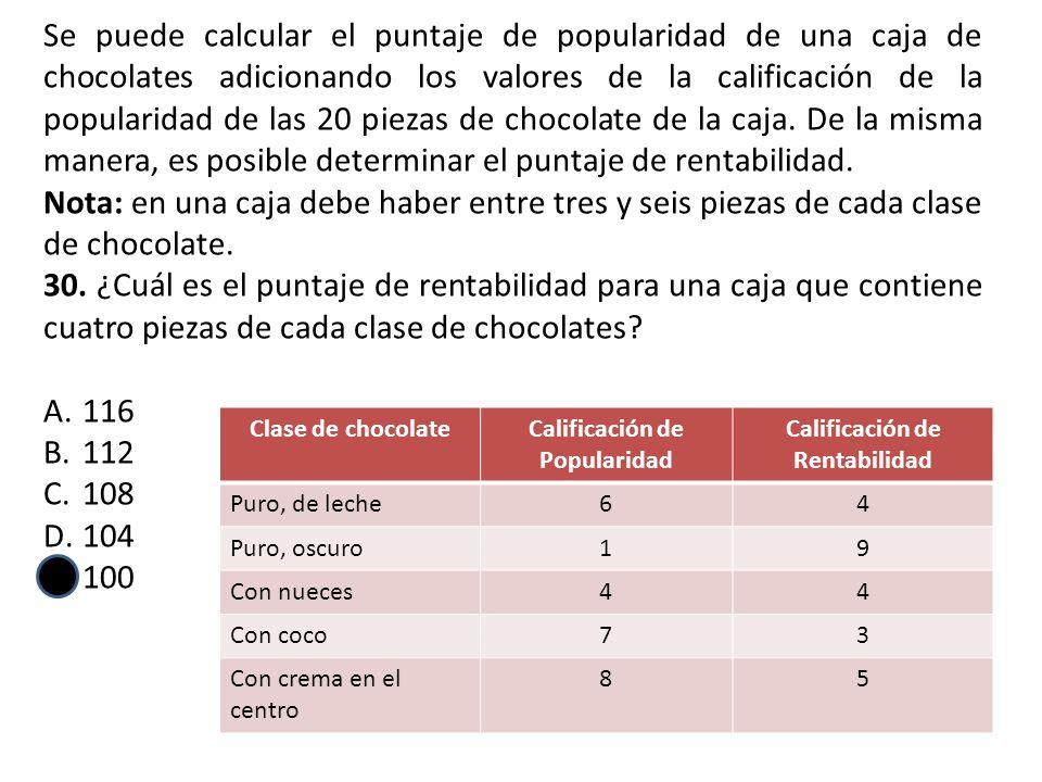 Calificación de Popularidad Calificación de Rentabilidad
