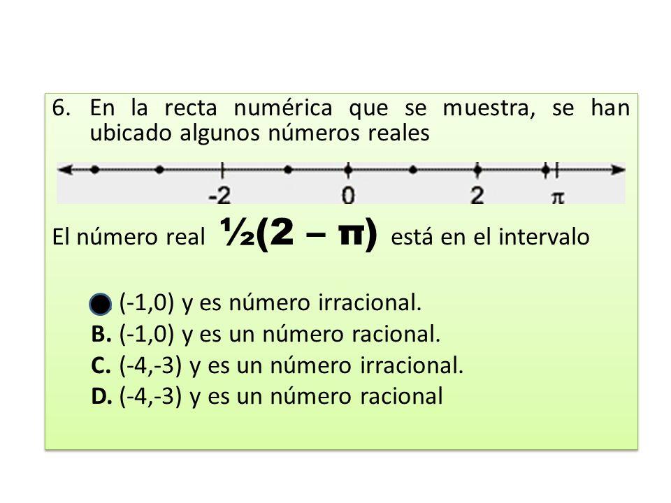 En la recta numérica que se muestra, se han ubicado algunos números reales