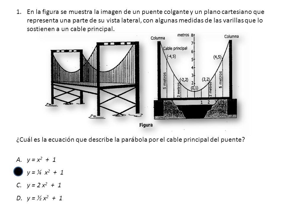 En la figura se muestra la imagen de un puente colgante y un plano cartesiano que representa una parte de su vista lateral, con algunas medidas de las varillas que lo sostienen a un cable principal.