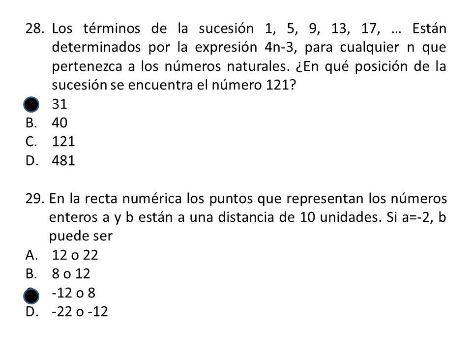 Los términos de la sucesión 1, 5, 9, 13, 17, … Están determinados por la expresión 4n-3, para cualquier n que pertenezca a los números naturales. ¿En qué posición de la sucesión se encuentra el número 121