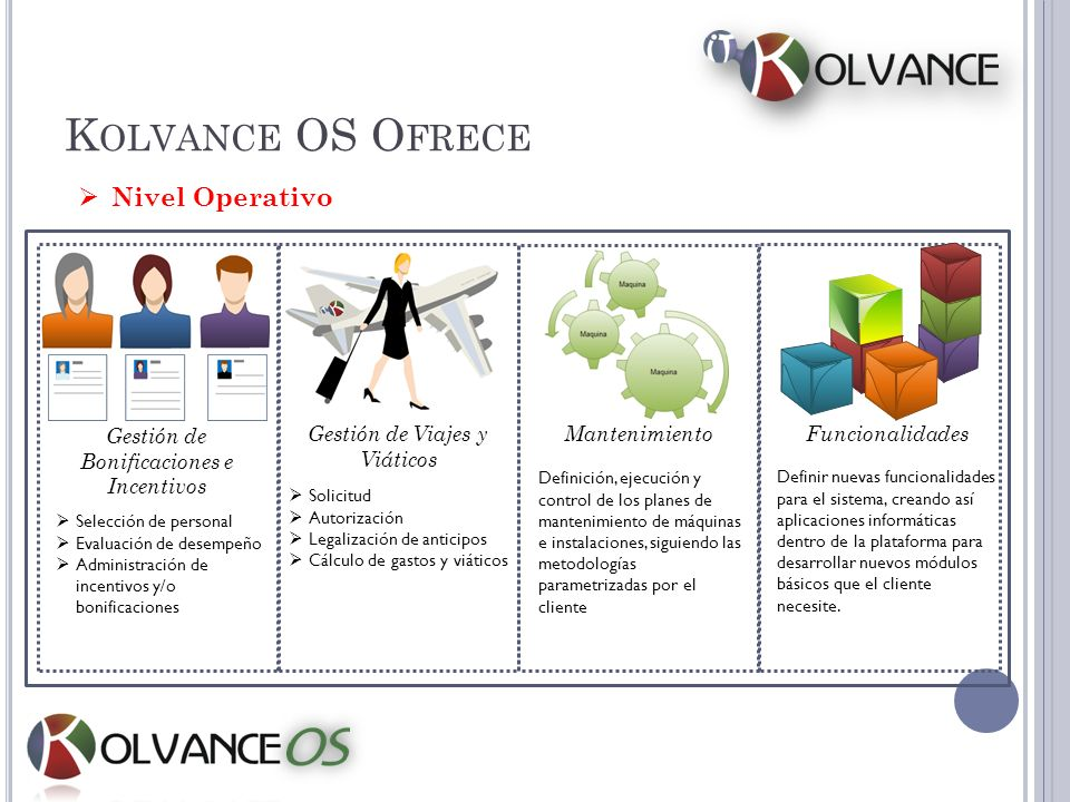 Kolvance OS Ofrece Nivel Operativo