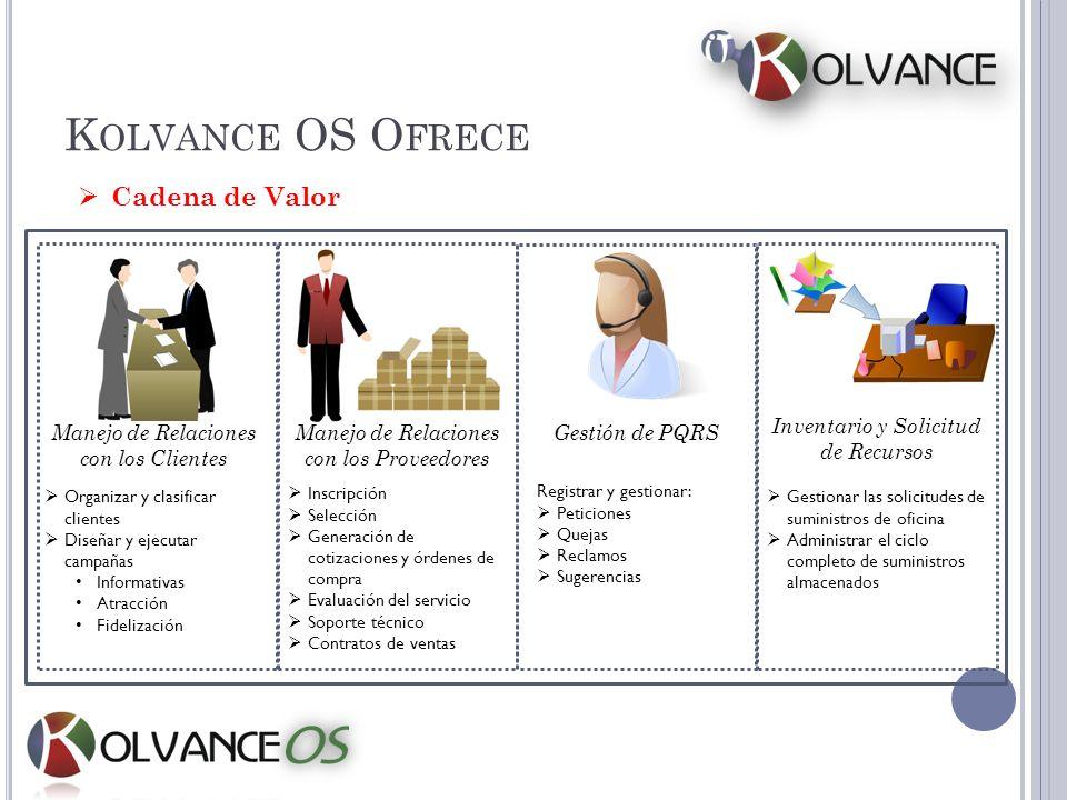 Kolvance OS Ofrece Cadena de Valor