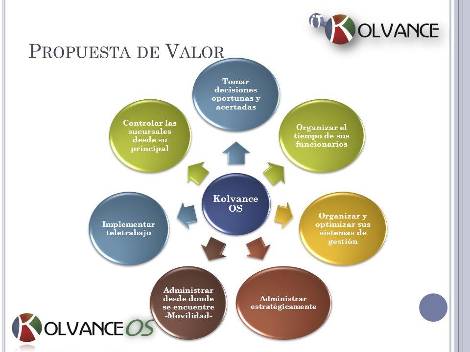 Propuesta de Valor Kolvance OS Tomar decisiones oportunas y acertadas