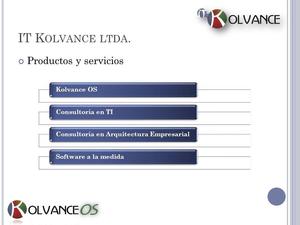 IT Kolvance ltda. Productos y servicios Kolvance OS Consultoría en TI