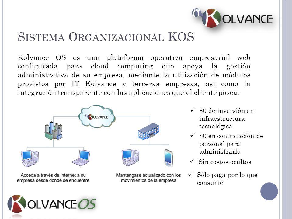 Sistema Organizacional KOS