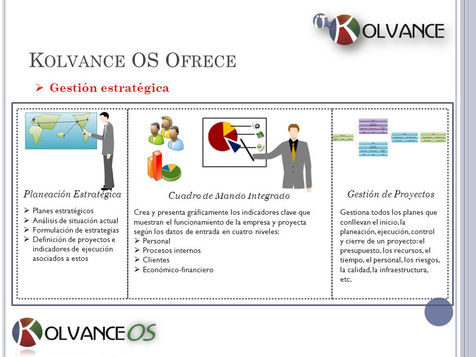 Kolvance OS Ofrece Gestión estratégica Planeación Estratégica